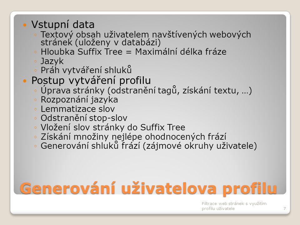 Generování uživatelova profilu Vstupní data ◦Textový obsah uživatelem navštívených webových stránek (uloženy v databázi) ◦Hloubka Suffix Tree = Maximá