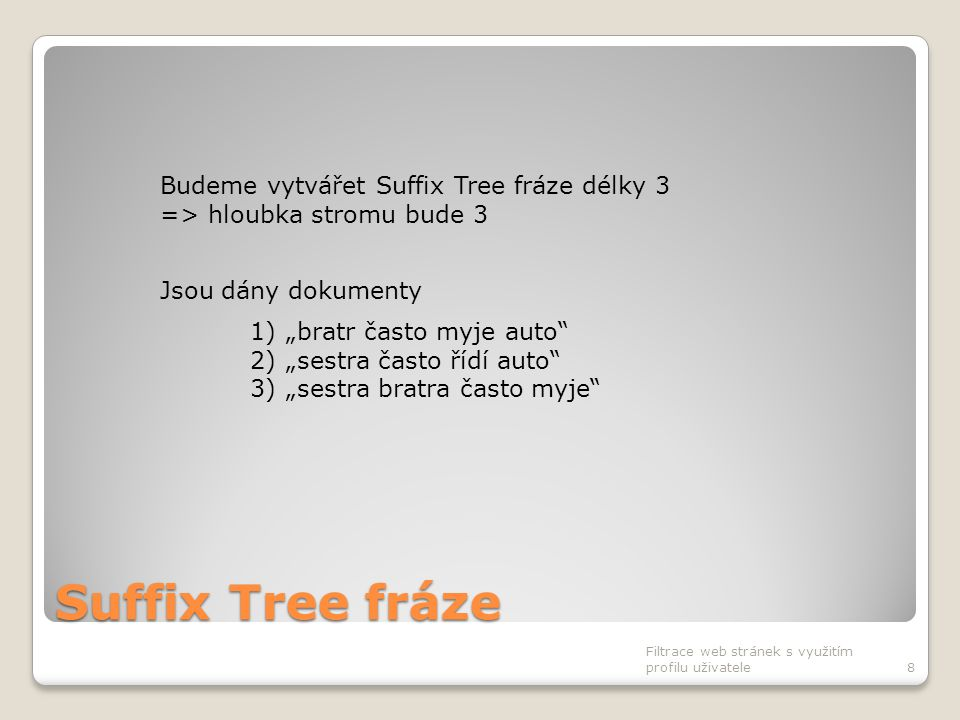 """Suffix Tree fráze Filtrace web stránek s využitím profilu uživatele19 často 1 bratr 1 mýt 1 auto 1 sestra 1 často 1 auto 1 často 1 mýt 1 auto 1 1)""""bratr často myje auto 2)""""sestra často řídí auto 3)""""sestra bratra často myje"""