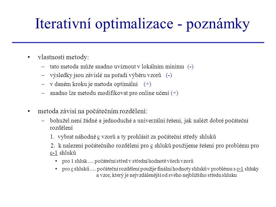 Iterativní optimalizace - poznámky vlastnosti metody: –tato metoda může snadno uvíznout v lokálním minimu (-) –výsledky jsou závislé na pořadí výběru
