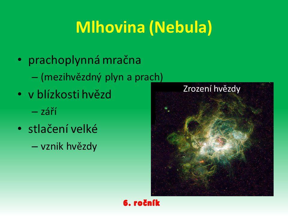 Mlhovina (Nebula) prachoplynná mračna – (mezihvězdný plyn a prach) v blízkosti hvězd – září stlačení velké – vznik hvězdy Zrození hvězdy