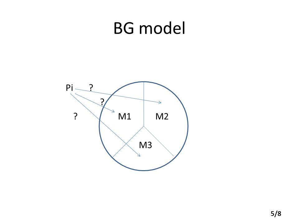 BG model Pi ? ? ? M1M2 M3 5/8