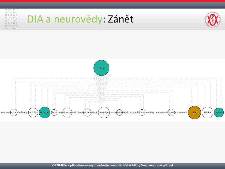 DIA a neurovědy: Zánět OPTIMED - optimalizovaná výuka všeobecného lékařství: http://med.muni.cz/optimed