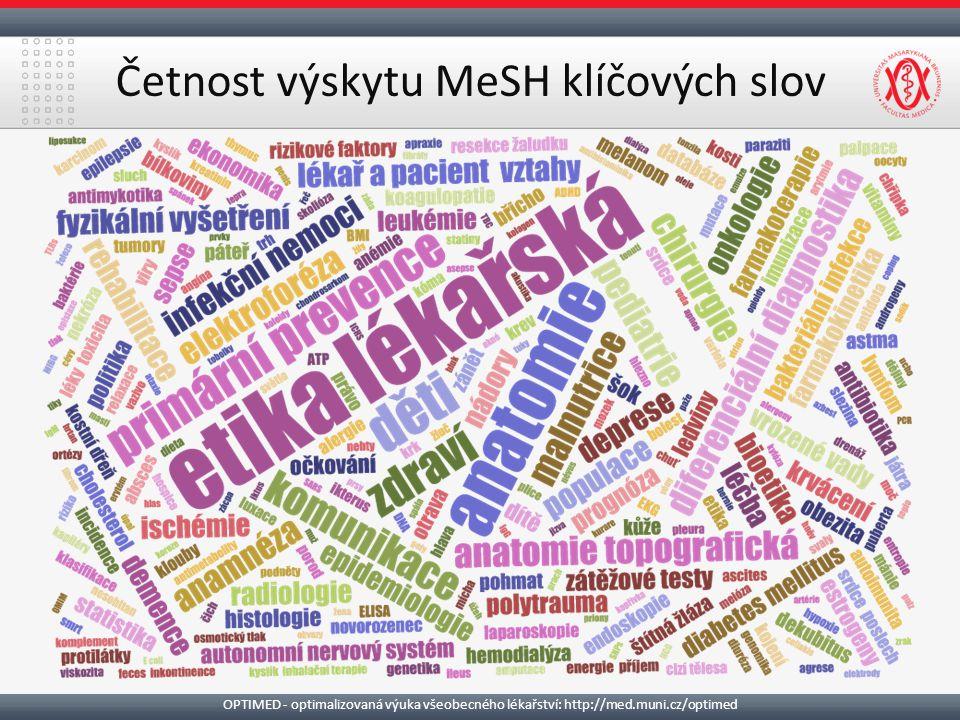 Četnost výskytu MeSH klíčových slov OPTIMED - optimalizovaná výuka všeobecného lékařství: http://med.muni.cz/optimed