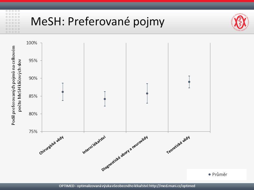 MeSH: Preferované pojmy Podíl preferovaných pojmů na celkovém počtu MeSH klíčových slov OPTIMED - optimalizovaná výuka všeobecného lékařství: http://med.muni.cz/optimed