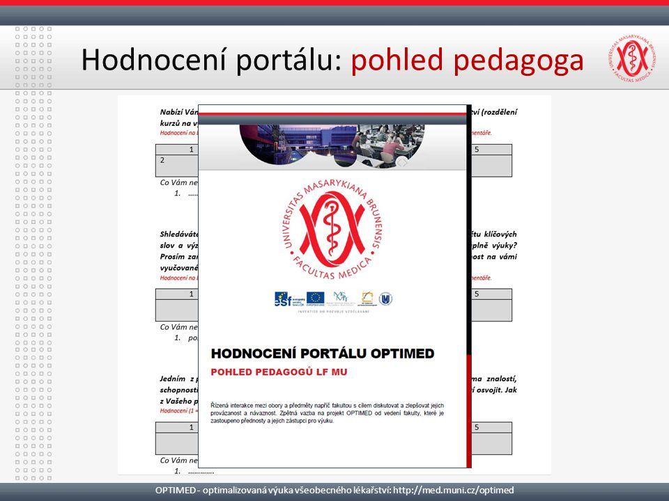 Hodnocení portálu: pohled pedagoga OPTIMED - optimalizovaná výuka všeobecného lékařství: http://med.muni.cz/optimed