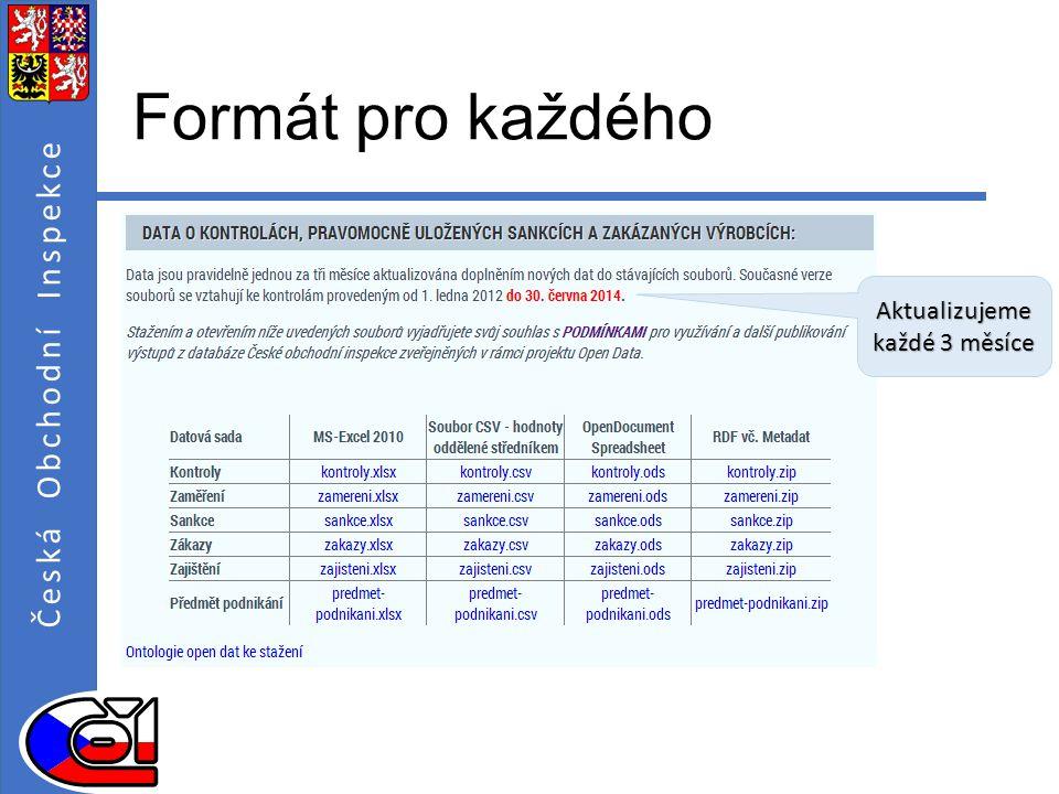 Česká Obchodní Inspekce Publikujeme 6 datasetů Kontroly ID kontroly Datum kontroly IČ subjektu NUTS 3 Kraj NUTS 4 Okres NUTS 5 Obec Ulice Č.