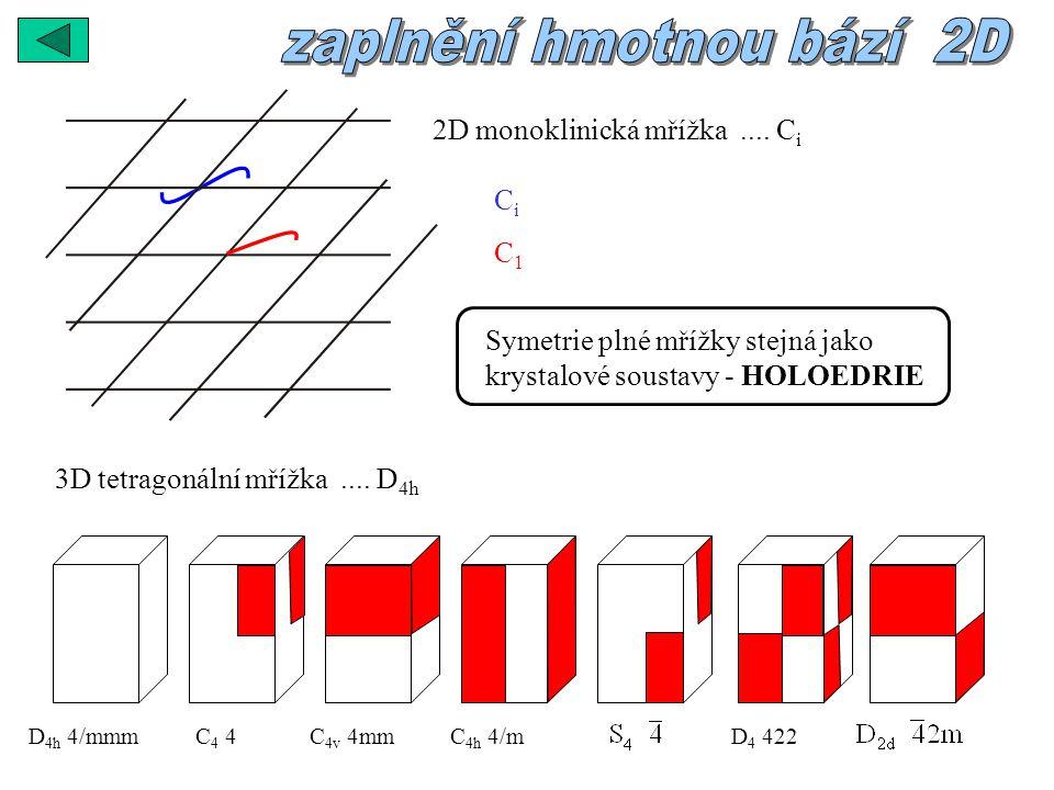 2D monoklinická mřížka.... C i CiCi C1C1 Symetrie plné mřížky stejná jako krystalové soustavy - HOLOEDRIE 3D tetragonální mřížka.... D 4h D 4h 4/mmmD