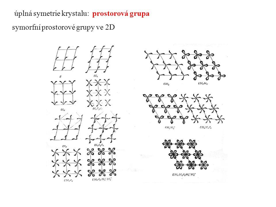 symorfní prostorové grupy ve 2D úplná symetrie krystalu: prostorová grupa