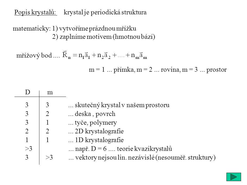 Popis krystalů: krystal je periodická struktura matematicky: 1) vytvoříme prázdnou mřížku 2) zaplníme motivem (hmotnou bází) mřížový bod.... m = 1...