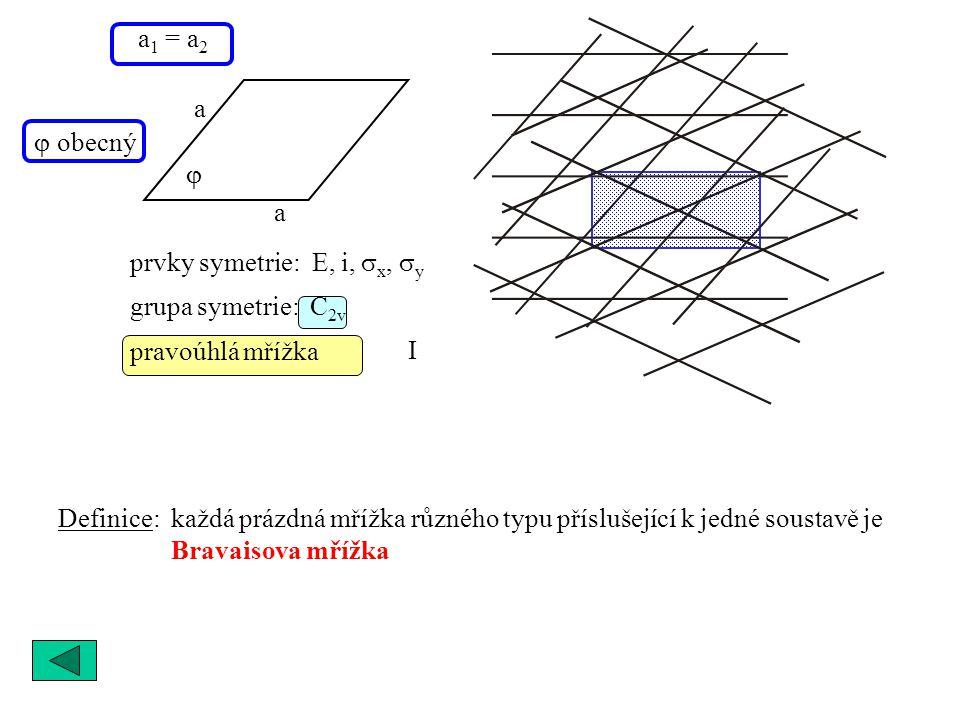 a 1 = a 2   obecný a a prvky symetrie: E, i,  x,  y grupa symetrie: C 2v pravoúhlá mřížka I Definice: každá prázdná mřížka různého typu příslušejí