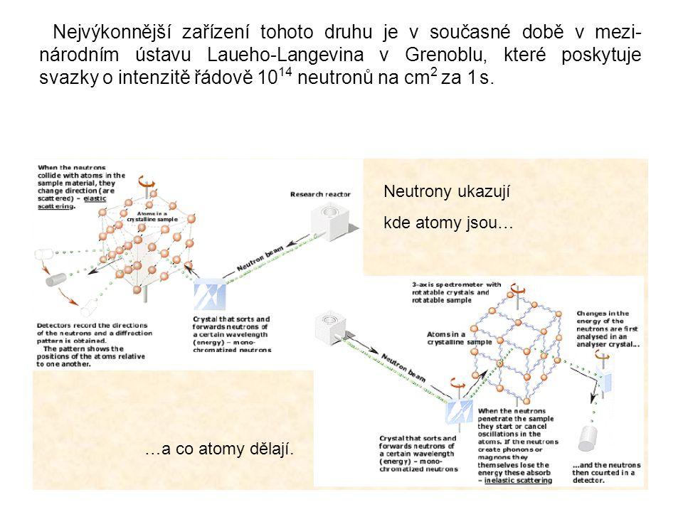 Neutrony ukazují kde atomy jsou… …a co atomy dělají. Nejvýkonnější zařízení tohoto druhu je v současné době v mezi- národním ústavu Laueho-Langevina v