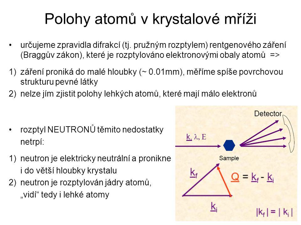 Polohy atomů v krystalové mříži určujeme zpravidla difrakcí (tj. pružným rozptylem) rentgenového záření (Braggův zákon), které je rozptylováno elektro