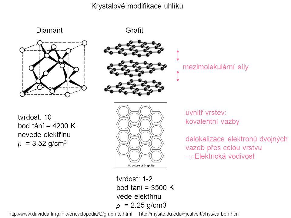 Krystalové modifikace uhlíku http://mysite.du.edu/~jcalvert/phys/carbon.htmhttp://www.daviddarling.info/encyclopedia/G/graphite.html mezimolekulární síly uvnitř vrstev: kovalentní vazby delokalizace elektronů dvojných vazeb přes celou vrstvu  Elektrická vodivost DiamantGrafit tvrdost: 10 bod tání = 4200 K nevede elektřinu  = 3.52 g/cm 3 tvrdost: 1-2 bod tání = 3500 K vede elektřinu  = 2.25 g/cm3