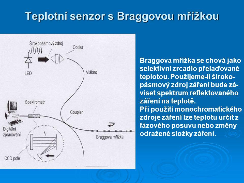 Teplotní senzor s Braggovou mřížkou Braggova mřížka se chová jako selektivní zrcadlo přelaďované teplotou. Použijeme-li široko- pásmový zdroj záření b