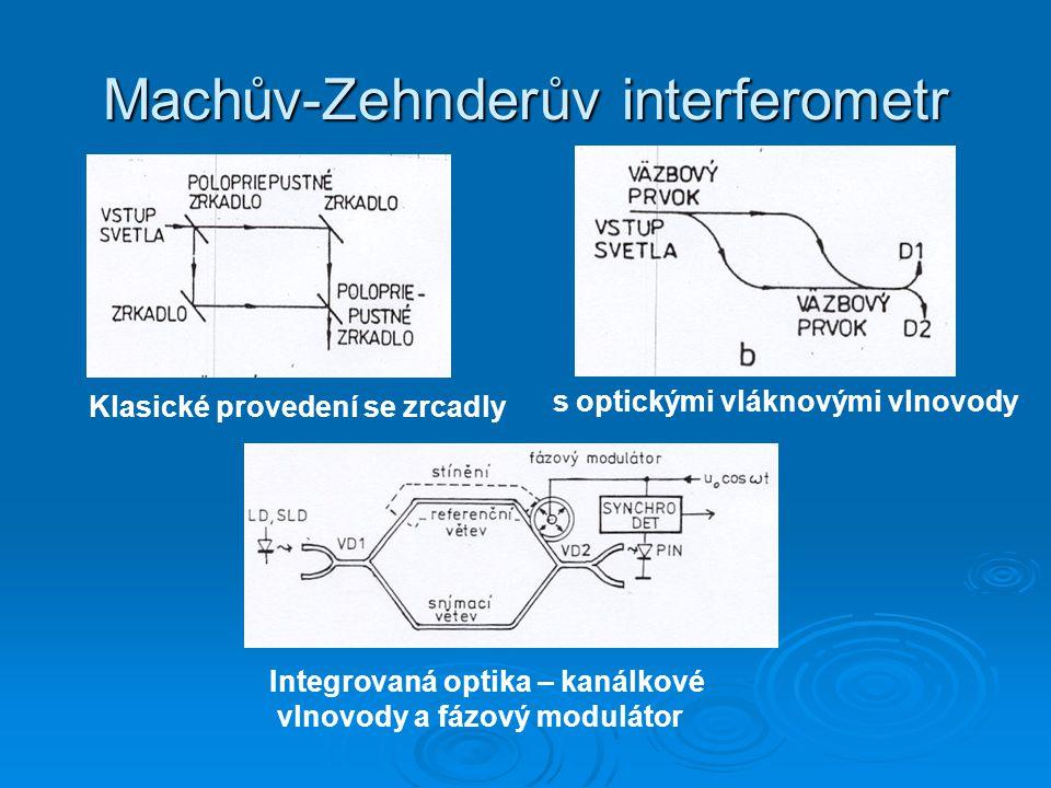 Machův-Zehnderův interferometr s optickými vláknovými vlnovody Klasické provedení se zrcadly Integrovaná optika – kanálkové vlnovody a fázový moduláto