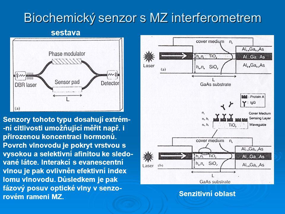 Biochemický senzor s MZ interferometrem sestava Senzory tohoto typu dosahují extrém- -ní citlivosti umožňující měřit např. i přirozenou koncentraci ho