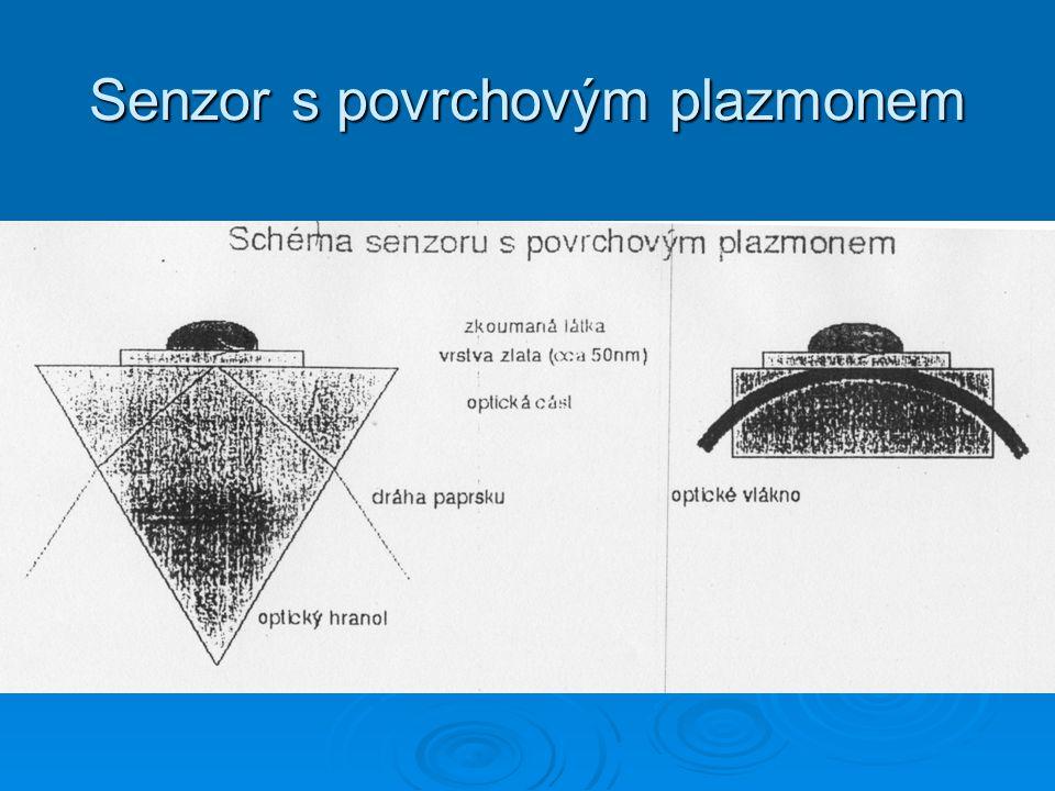 Senzor s povrchovým plazmonem