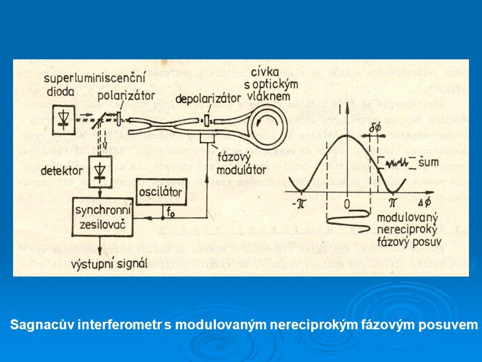 Sagnacův interferometr s modulovaným nereciprokým fázovým posuvem