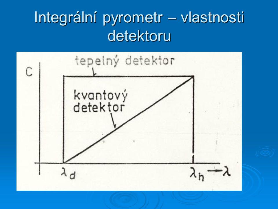 Integrální pyrometr – vlastnosti detektoru