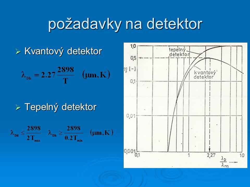 požadavky na detektor  Kvantový detektor  Tepelný detektor