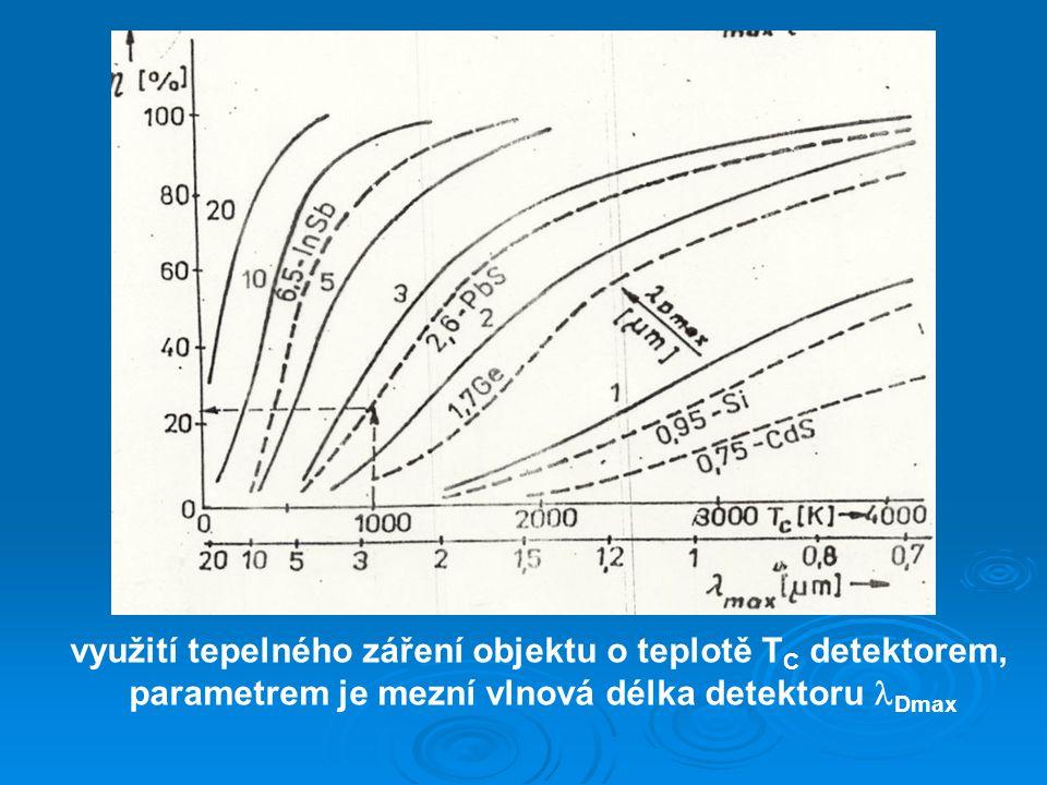 využití tepelného záření objektu o teplotě T C detektorem, parametrem je mezní vlnová délka detektoru Dmax