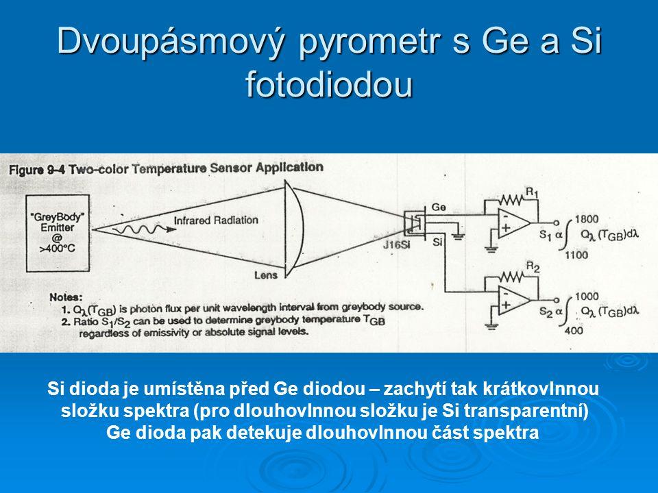 Dvoupásmový pyrometr s Ge a Si fotodiodou Si dioda je umístěna před Ge diodou – zachytí tak krátkovlnnou složku spektra (pro dlouhovlnnou složku je Si