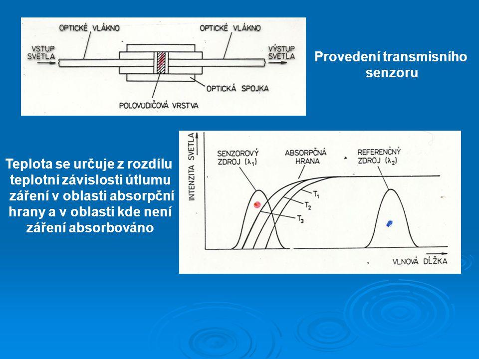 Provedení transmisního senzoru Teplota se určuje z rozdílu teplotní závislosti útlumu záření v oblasti absorpční hrany a v oblasti kde není záření abs