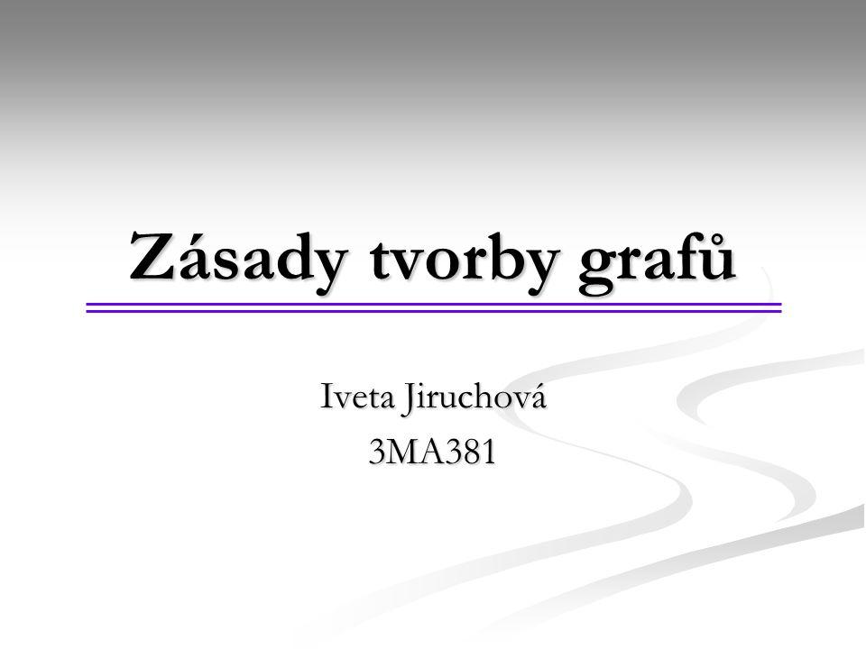Zásady tvorby grafů Iveta Jiruchová 3MA381