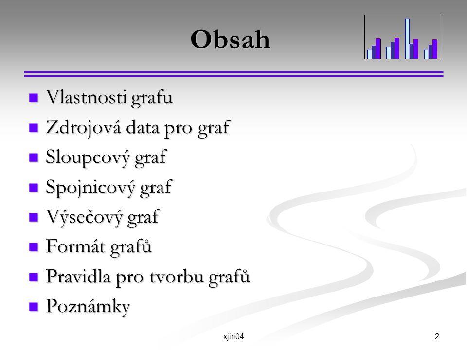2xjiri04 Obsah Vlastnosti grafu Zdrojová data pro graf Sloupcový graf Spojnicový graf Výsečový graf Formát grafů Pravidla pro tvorbu grafů Poznámky