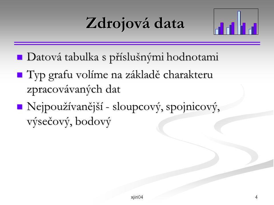 4xjiri04 Zdrojová data Datová tabulka s příslušnými hodnotami Datová tabulka s příslušnými hodnotami Typ grafu volíme na základě charakteru zpracováva