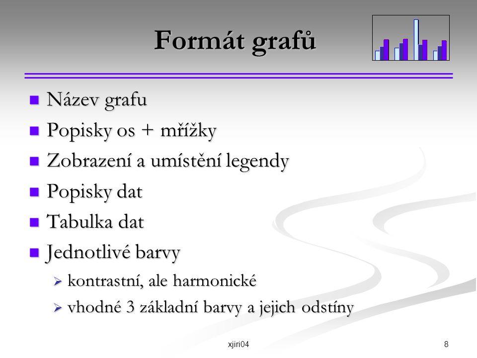 8xjiri04 Formát grafů Název grafu Název grafu Popisky os + mřížky Popisky os + mřížky Zobrazení a umístění legendy Zobrazení a umístění legendy Popisk