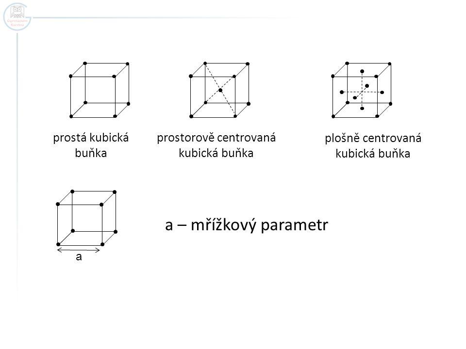 prostá kubická buňka prostorově centrovaná kubická buňka plošně centrovaná kubická buňka a a – mřížkový parametr