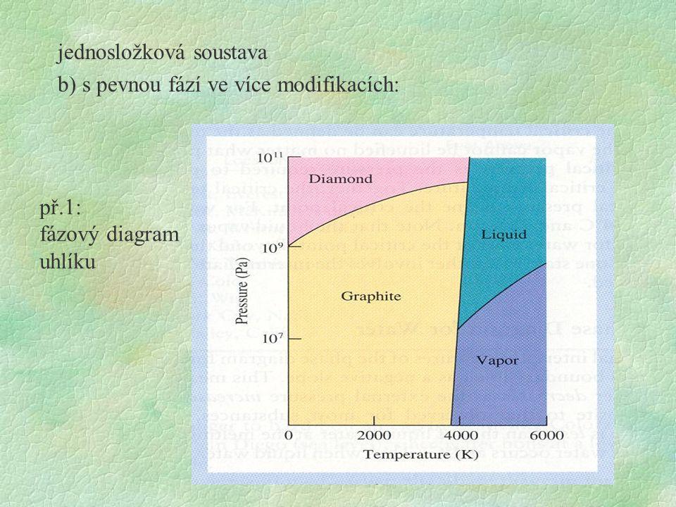 jednosložková soustava b) s pevnou fází ve více modifikacích: př.1: fázový diagram uhlíku