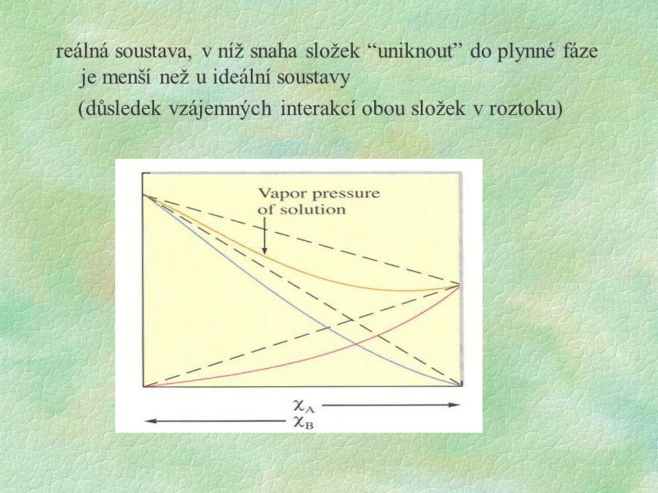 """reálná soustava, v níž snaha složek """"uniknout"""" do plynné fáze je menší než u ideální soustavy (důsledek vzájemných interakcí obou složek v roztoku)"""