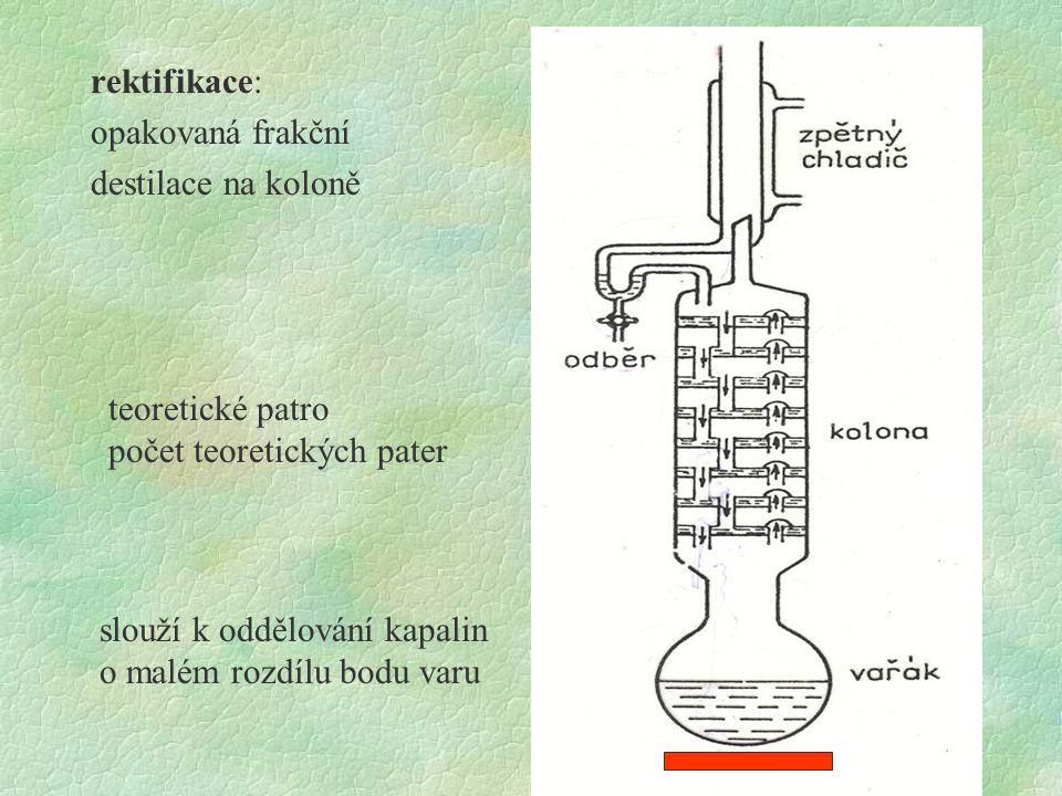 rektifikace: opakovaná frakční destilace na koloně teoretické patro počet teoretických pater slouží k oddělování kapalin o malém rozdílu bodu varu