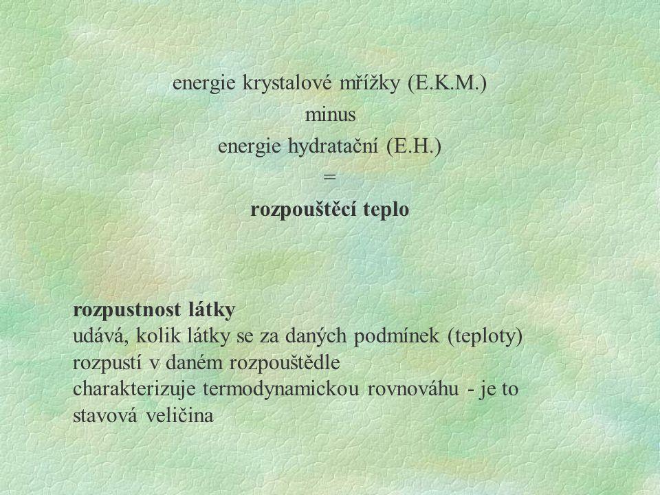 energie krystalové mřížky (E.K.M.) minus energie hydratační (E.H.) = rozpouštěcí teplo rozpustnost látky udává, kolik látky se za daných podmínek (tep