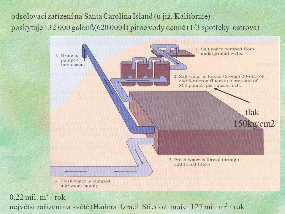 odsolovací zařízení na Santa Carolina Island (u již. Kalifornie) poskytuje 132 000 galonů(620 000 l) pitné vody denně (1/3 spotřeby ostrova) tlak 150k