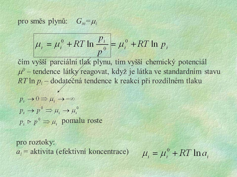 pro směs plynů: G m =  i čím vyšší parciální tlak plynu, tím vyšší chemický potenciál  0 – tendence látky reagovat, když je látka ve standardním sta