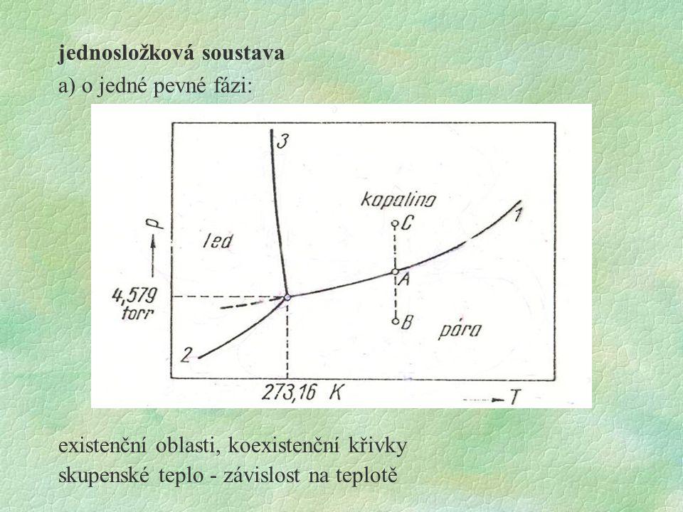 jednosložková soustava a) o jedné pevné fázi: existenční oblasti, koexistenční křivky skupenské teplo - závislost na teplotě