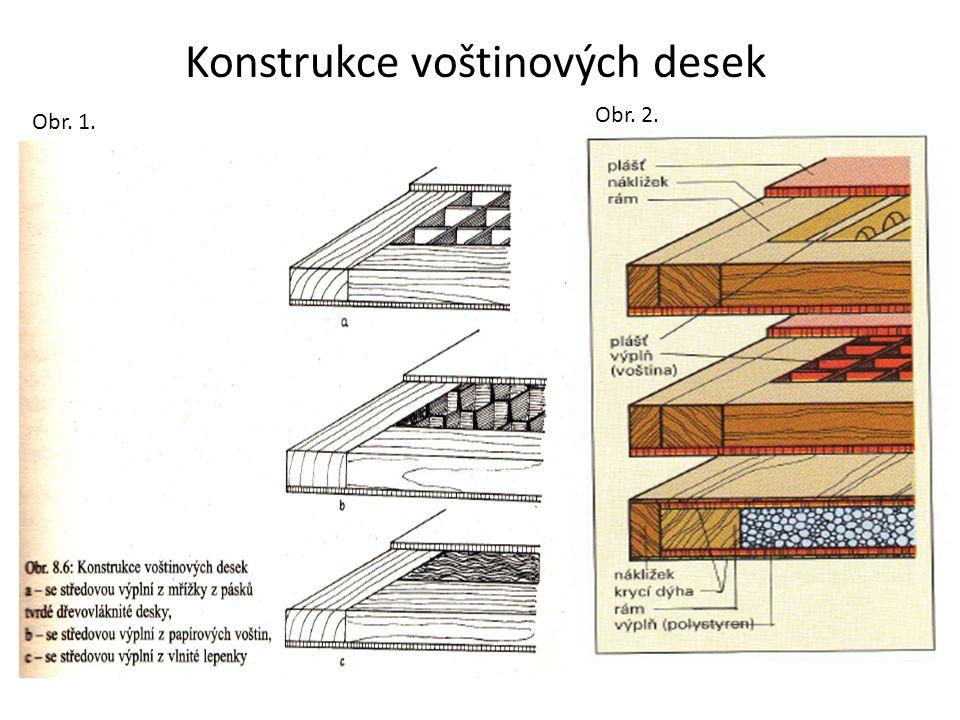 Obr. 2. Obr. 1. Konstrukce voštinových desek