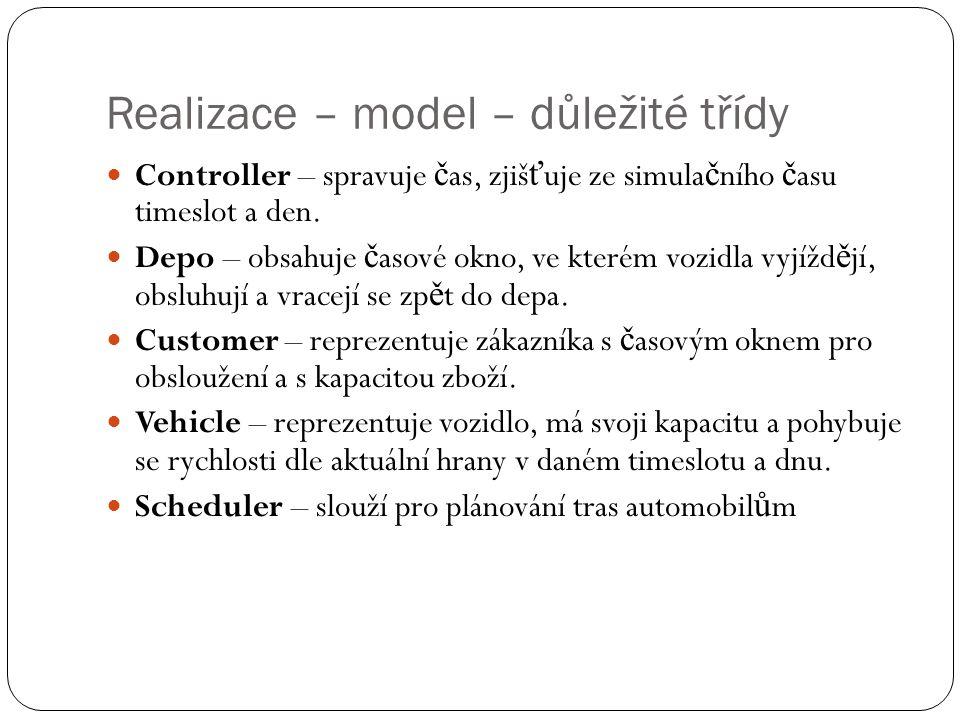 Realizace – model – důležité třídy Controller – spravuje č as, zjiš ť uje ze simula č ního č asu timeslot a den.