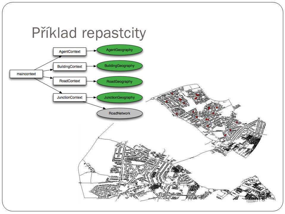 Příklad repastcity