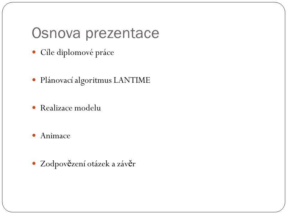 Osnova prezentace Cíle diplomové práce Plánovací algoritmus LANTIME Realizace modelu Animace Zodpov ě zení otázek a záv ě r