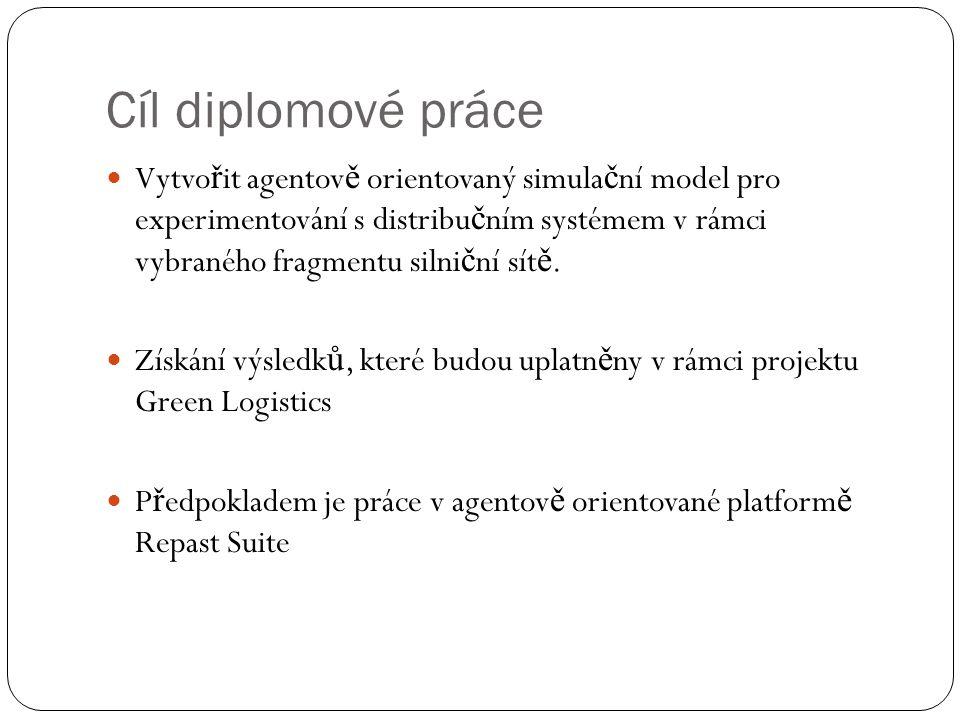 Cíl diplomové práce Vytvo ř it agentov ě orientovaný simula č ní model pro experimentování s distribu č ním systémem v rámci vybraného fragmentu silni č ní sít ě.