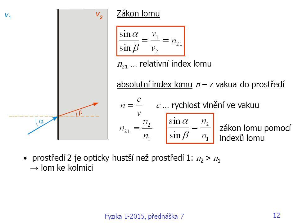Zákon lomu n 21 … relativní index lomu absolutní index lomu n – z vakua do prostředí c … rychlost vlnění ve vakuu prostředí 2 je opticky hustší než pr