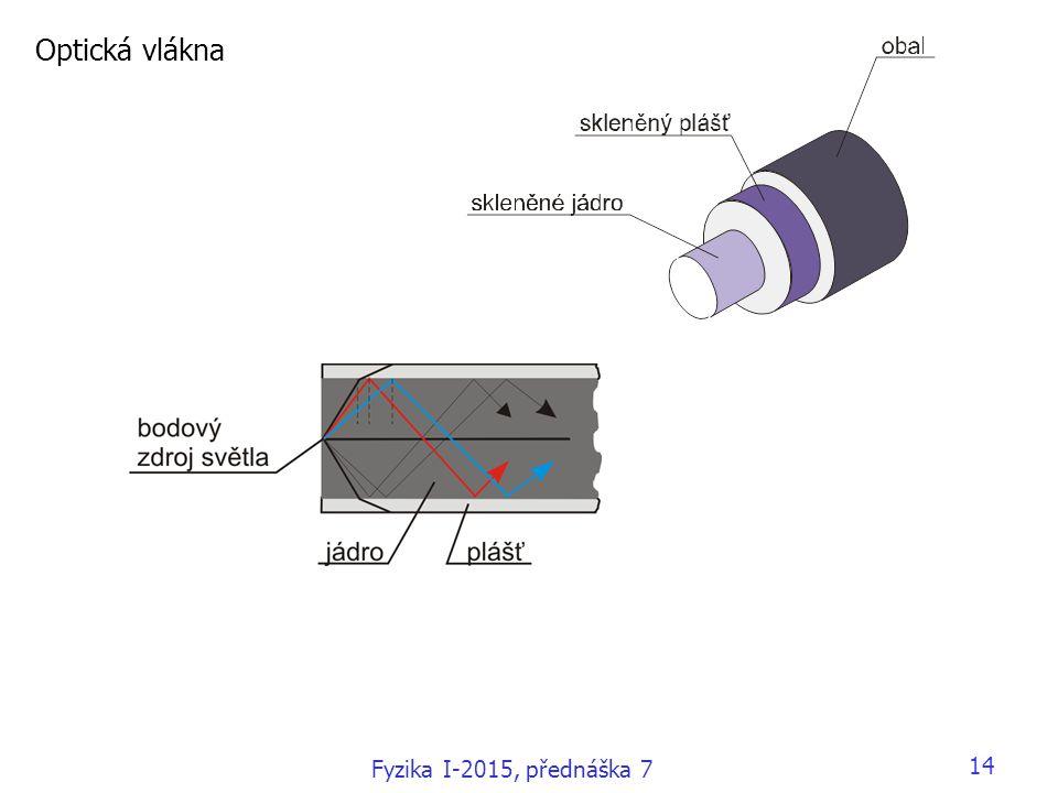 Optická vlákna 14 Fyzika I-2015, přednáška 7