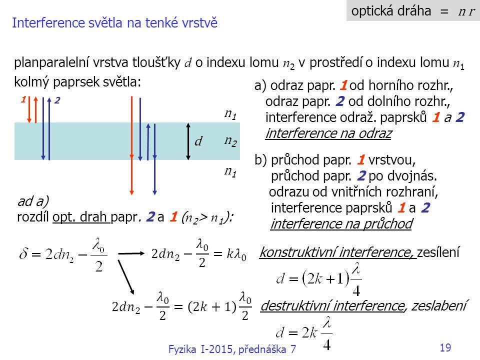 planparalelní vrstva tloušťky d o indexu lomu n 2 v prostředí o indexu lomu n 1 kolmý paprsek světla: Interference světla na tenké vrstvě n2n2 n1n1 n1
