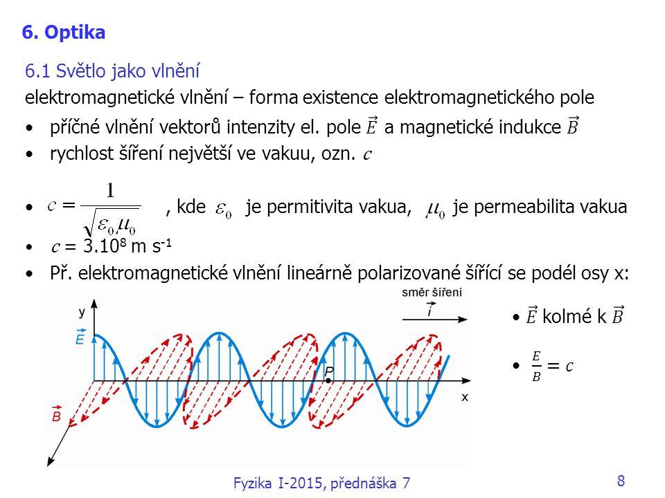 spektrum - soubor vlnění v určitém rozsahu frekvencí optická část spektra elektromagnetického vlnění:  -záření, UV, vis, IR viditelné záření (světlo): ~ 400 - 700 nm 600 nm 400 nm 9 Fyzika I-2015, přednáška 7