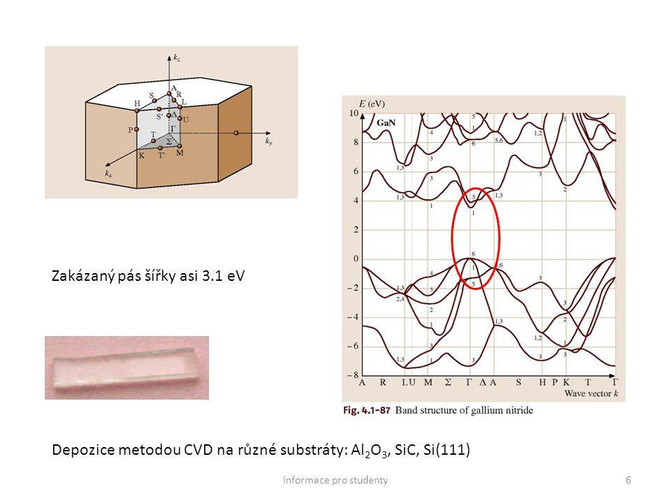 Informace pro studenty6 Zakázaný pás šířky asi 3.1 eV Depozice metodou CVD na různé substráty: Al 2 O 3, SiC, Si(111)