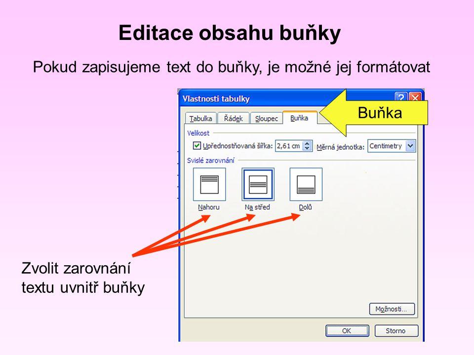 Editace obsahu buňky Pokud zapisujeme text do buňky, je možné jej formátovat Buňka Zvolit zarovnání textu uvnitř buňky